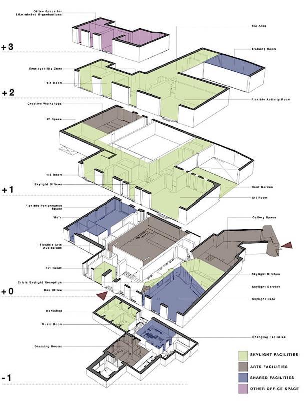 old-fire-station-arts-architecture-sheffield-renovation-13